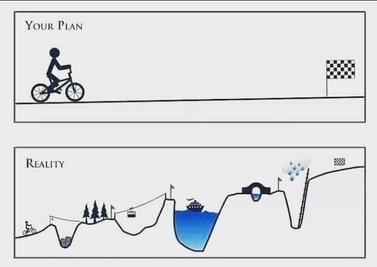 Plan Hijden